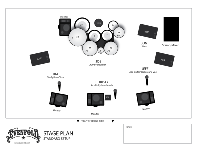 Band Stage Plan Evenfold A Little Country Band From Fort